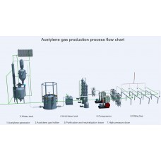 Complete Acetylene Gas Plant